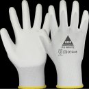 Assembling gloves PU White